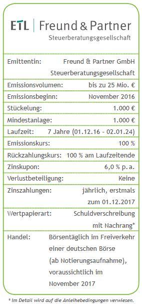 etl-tabelle